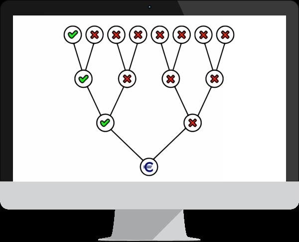arbre de décision